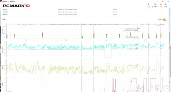 当笔电窄边框开始成为主流—机械革命Z2 Air使用评测