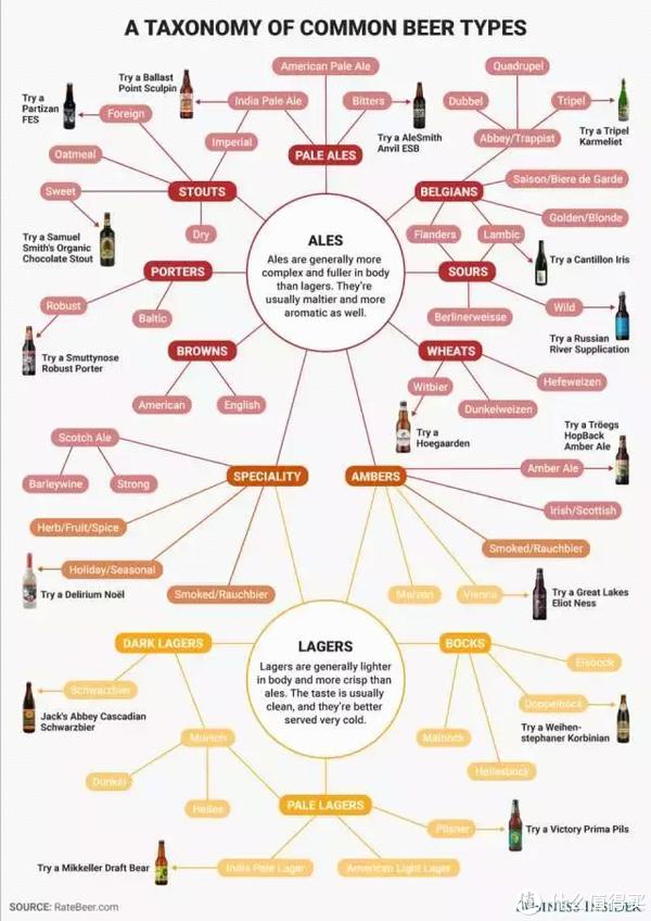 如何向别人解释,什么叫精酿啤酒?