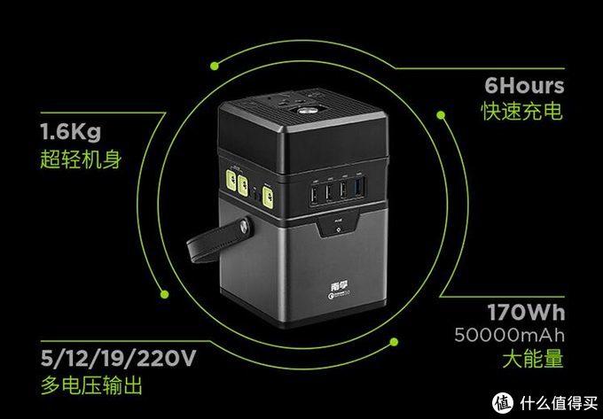 买个220V移动电源随便充
