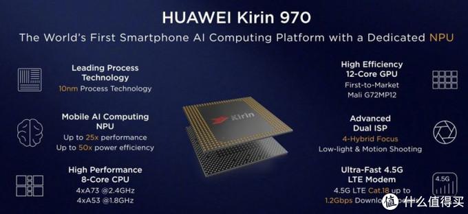 """""""美人尖""""屏幕,麒麟970芯片,GPU Turbo技术,荣耀V10到底有何不同?"""
