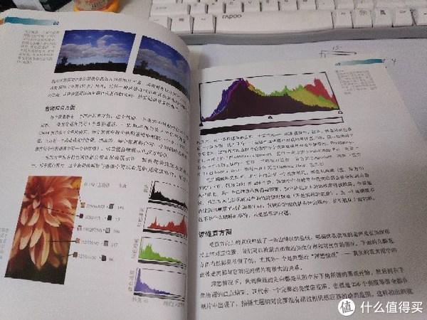 《照片处理与图像语言》从理论下手—解析照片处理的原理