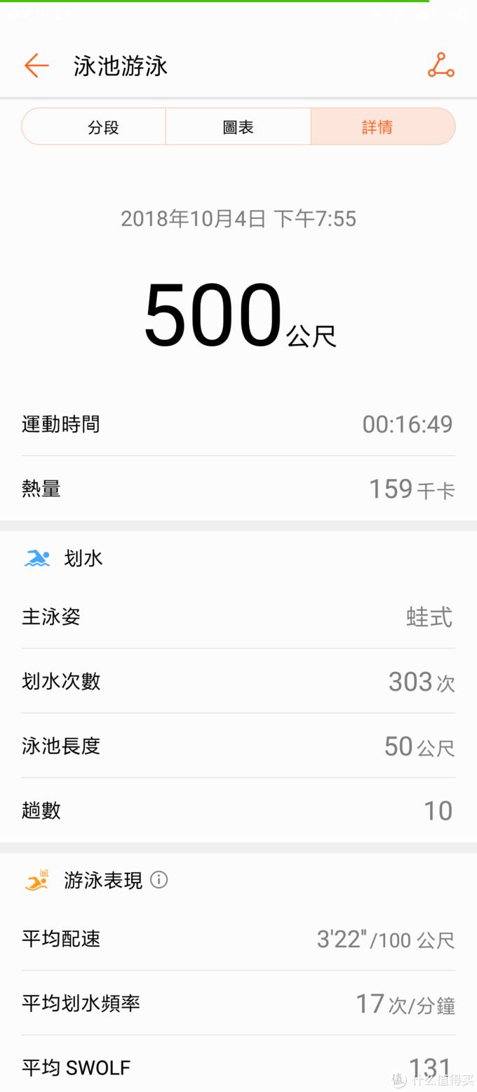 以1.7KM游泳测试 华为荣耀手环4的游泳监测功能(买!)