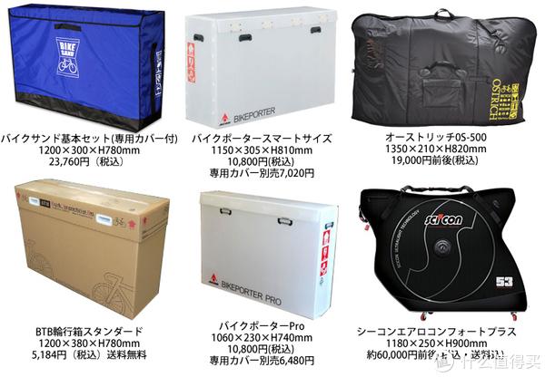 日本流行的几种不同的装箱方式