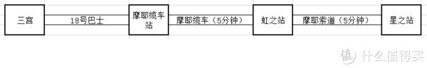 日本关西自由行之神户篇