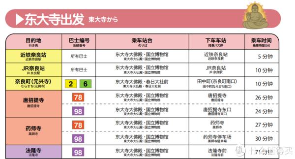 行走日本近畿地区三大城市交通方案分析补完指南(分析续篇)
