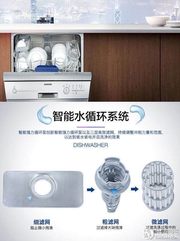 厨房里面装修一定要买这几种电器,只有用过才知道会有多么实用