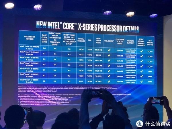 掀起多核大战:intel 英特尔 发布 新一代 CORE-X 处理器