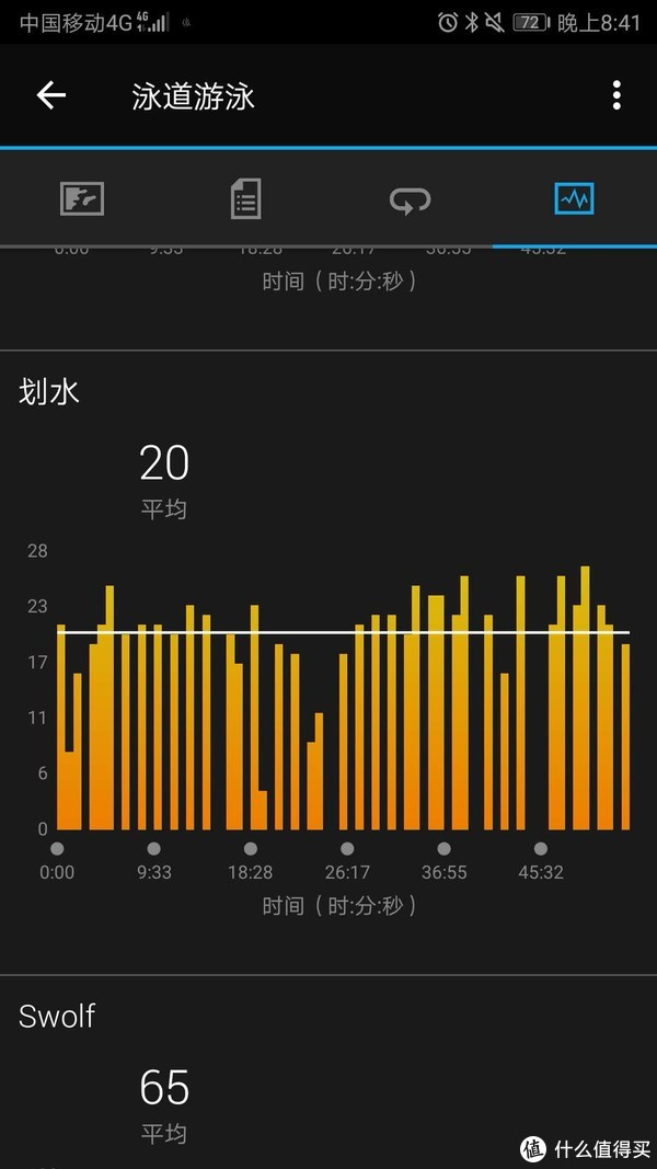 Garmin 佳明 va3 智能手表 游泳体验报告