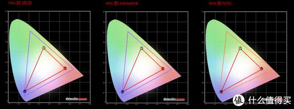 颜值之选——HP畅游人星系列(粉色)上手体验