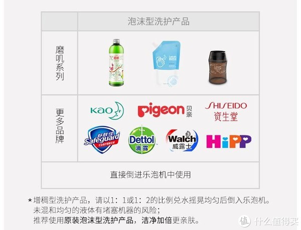 洗手液的话除了自带的还有其他品牌,可选根据个人爱好搭配。