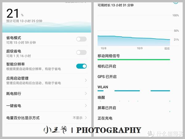 【小三爷评测】首发骁龙632长续航加持,荣耀畅玩8C开箱体验