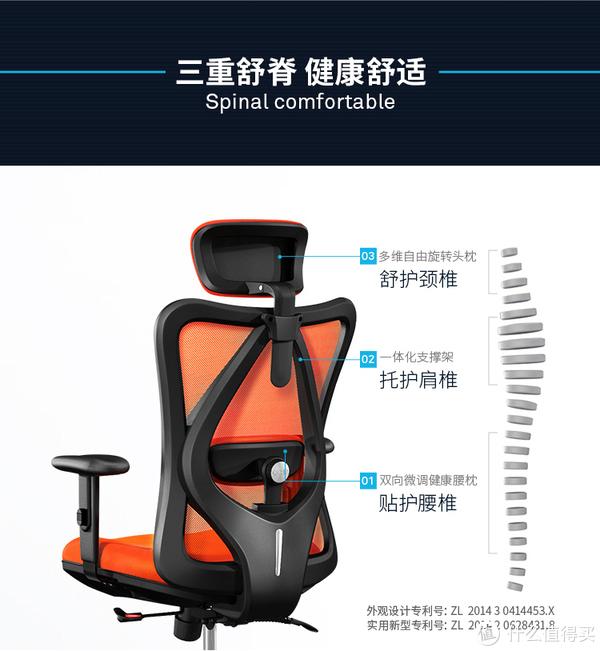 腰椎间盘不想突出—西昊 m18 可调节转椅 开箱+安装