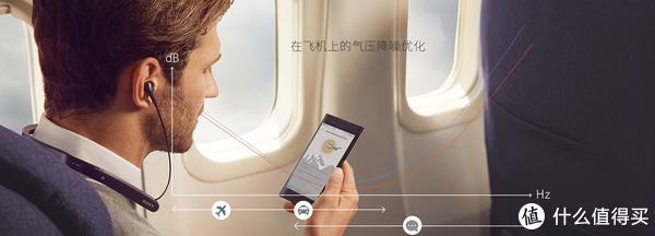 这一次索尼还非常有意思地增加了气压降噪优化,配合软件可以提升在飞机上的使用体验