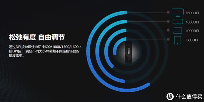 主打多模式多设备切换-雷柏7200M多模无线鼠标众测报告