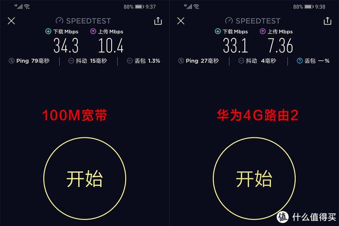 真实体验,华为4G路由2到底能否取代宽带?