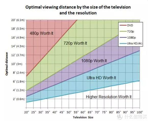 電器·家生活丨雙十一種草榜:均價五萬一平米的房價應該配啥樣的電視?