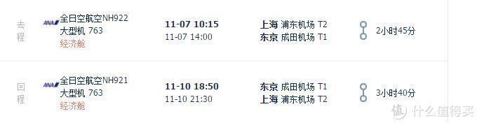 3.1我们就这样去了东京--提前准备,事半功倍(准备篇)