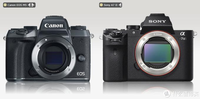 """可能是""""最香的""""无反系统EOS M(其二)EFM镜头及转接EF篇"""