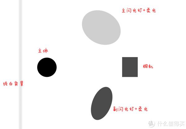 证件照完整实施指南,了解一下(布光+拍摄+后期+输出)