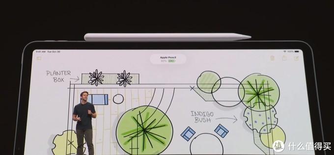 没有刘海的全面屏:Apple 苹果 发布 2018款 11英寸/12.9英寸 iPad Pro 平板电脑