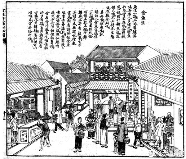 1907年《时事画报》中《食鱼生》图