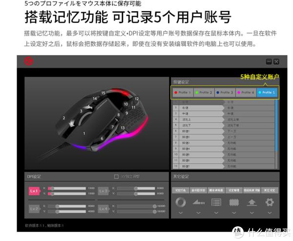 灵活骚气,握持舒适;宏定义,更高效—Elecom 宜丽客 M-G02URBK 电竞游戏鼠标开箱展示