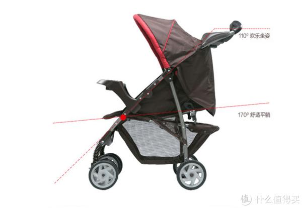 宝宝用品体验分享奇蒂(Kiddy)婴儿提篮沉思者+urban推推车一年使用报告