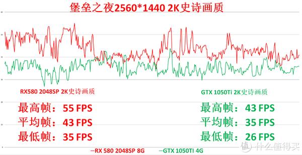 千元级别甜点卡,也许双十一重现当初的470D 999火— 讯景 XFX RX 580 2048sp 8GB开箱