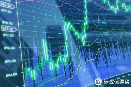 美股大幅度回调,全球股市动荡,到底怎么了?