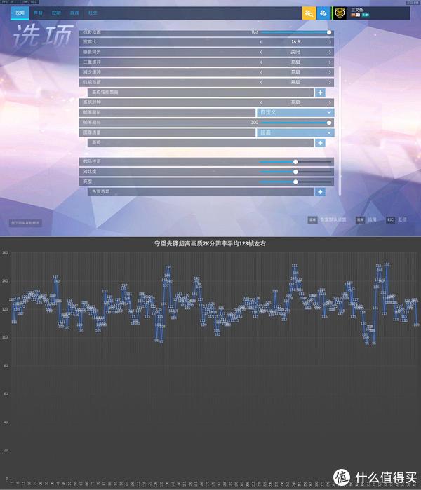 白色机箱的游戏主机—华硕 ROG STRIX Z390-E GAMING / 9900K / RTX2080平台装机展示