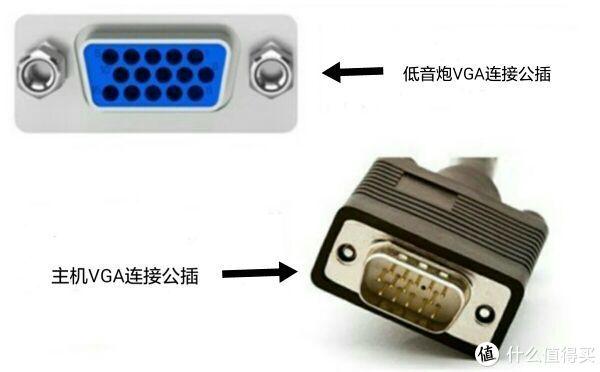 主机和低音炮用VGA线连接