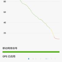 小米8手机使用感受(拍照|续航|充电速度|屏幕|系统)