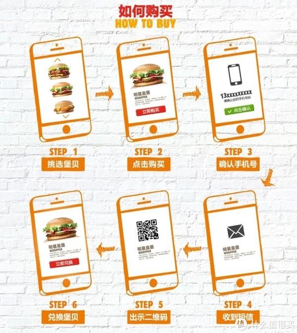 双十一购物--餐饮电子券篇