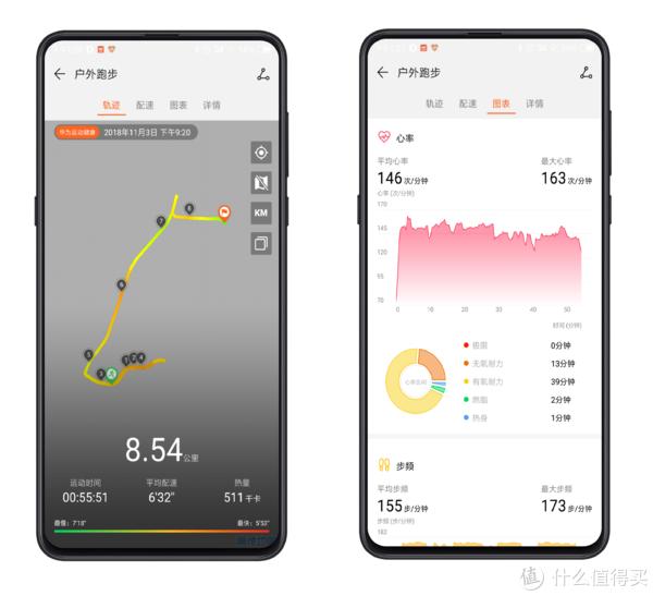 ▲跑步记录,包括详细的图表