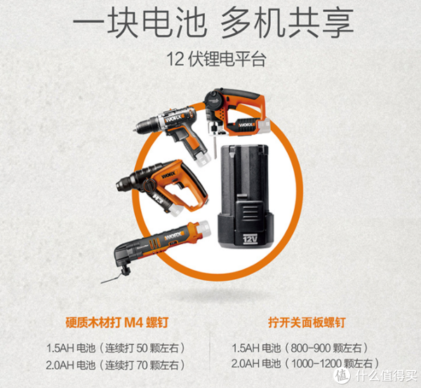 家庭必备工具—WORX 威克士 家用12V手电钻 晒单