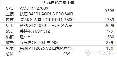 ITX主机入坑指南和配置推荐