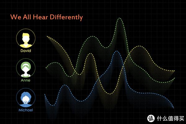 Mu6 智能降噪耳机