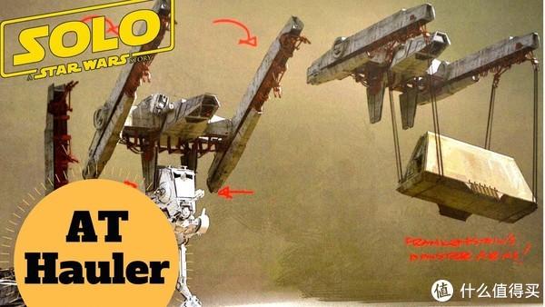 机械举重大树懒!乐高星球大战系列 75219 全地形牵引机套装
