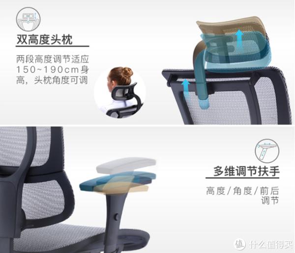 联友ergonor保友优b人体工学椅电脑椅—深度评测!