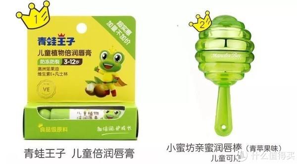10款幼童润唇膏对比测评:哪款更滋润、更安全?这两款值得推荐