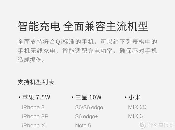 300块的无线充值得么? Fview 爱否 S1 立式无线充电器 首发评测