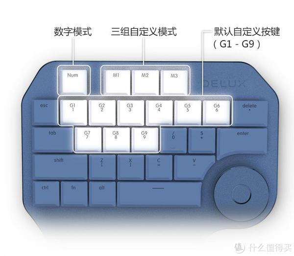 设计好伴侣——多彩Designer键盘测评