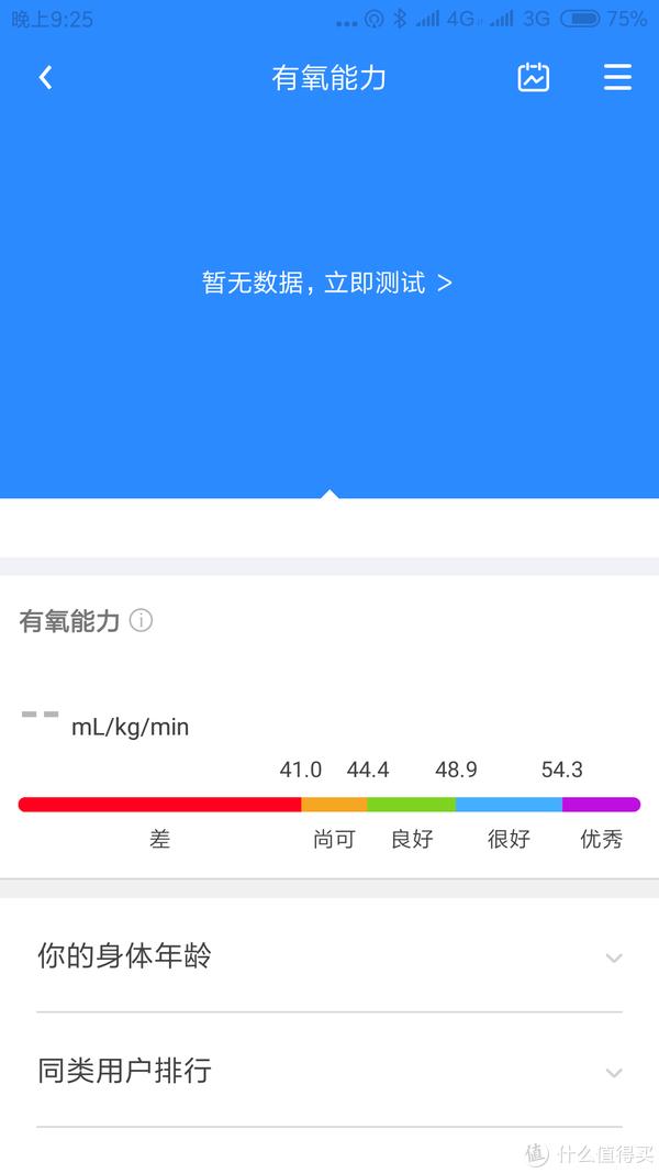 初次进入有氧能力测试之后界面是这样的,点击立即测试,app会提示你将手环切换到12分钟跑,点开始,然后开始跑,12分钟后自动结束,并根据你12分钟跑的结果计算对应的有氧能力。