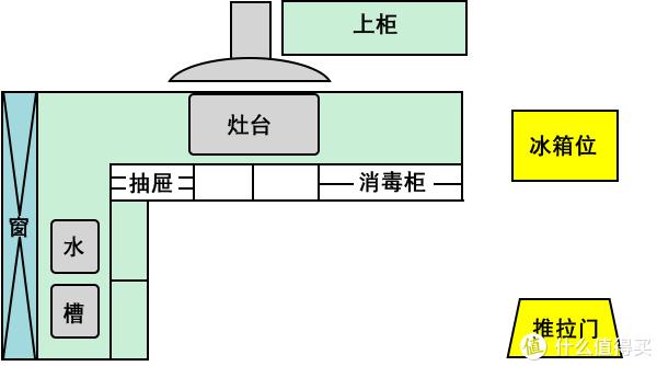 装修囤货分享篇一:水槽选购经验总结&PRUSSIA 普鲁士双槽晒单