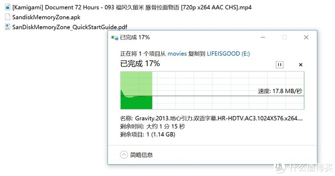 在Win10环境下拷贝电影实测,向闪存盘写入一个1GB左右的影片,速度在14-18MB/秒上下波动