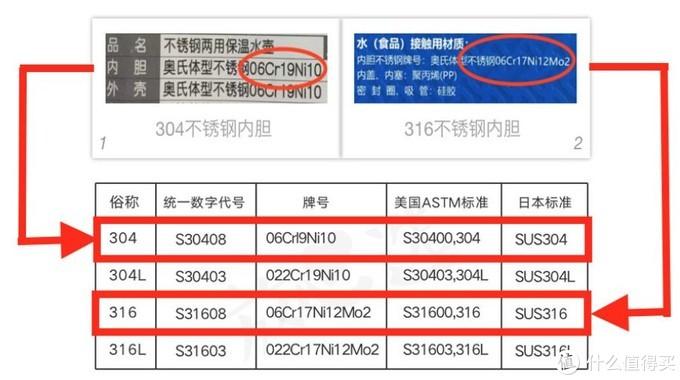 保温杯评测—这个98元网红款竟然不输698元的虎牌
