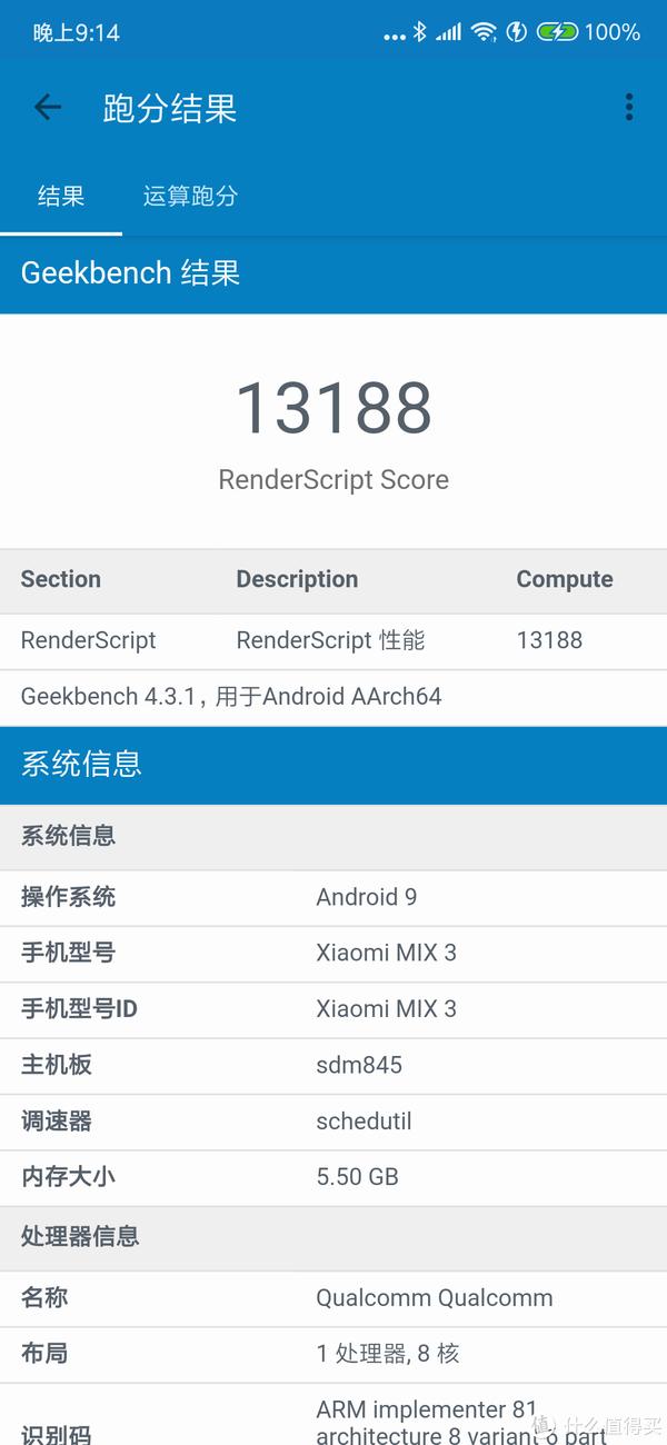 Geekbench4 GPU