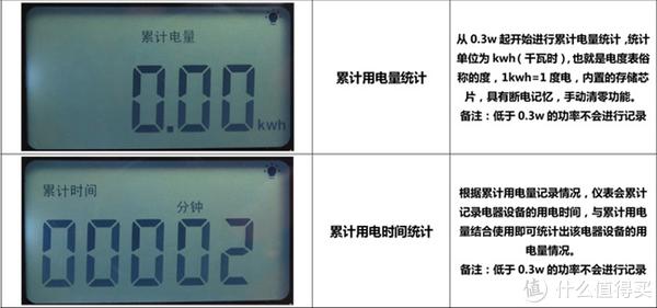 本人的新风机评测规范(暂行)