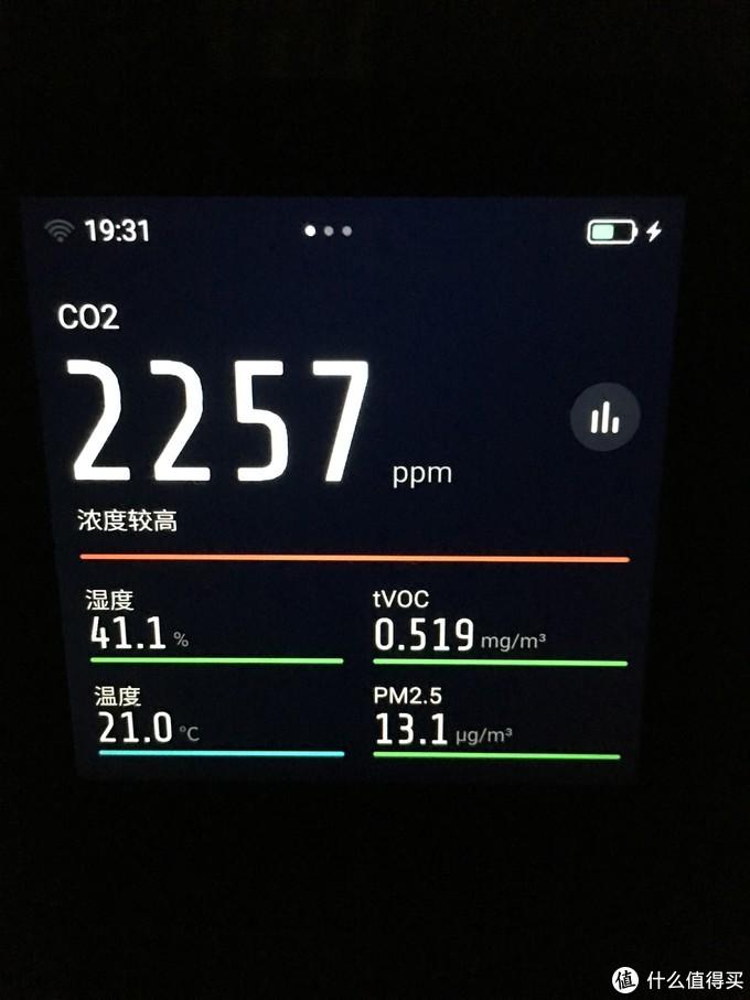 小而精又高大上-青萍空气检测仪众测报告
