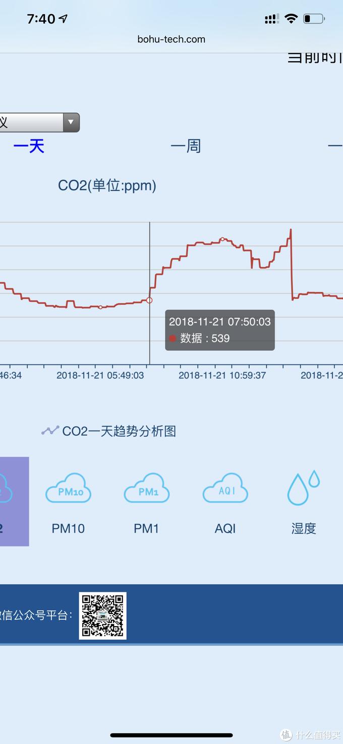 万元级的新风机到底能否有效改善全屋的空气质量?请听我一一道来——AIRMX Pro新风机详细评测